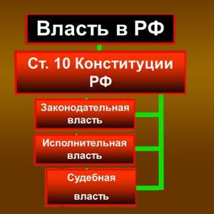 Органы власти Суровикино