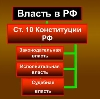 Органы власти в Суровикино